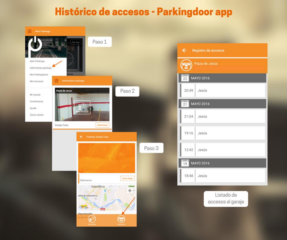 Consultar accesos app