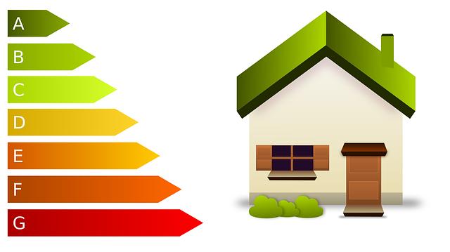 Ahorro energía, eficiencia energética, electrodomésticos