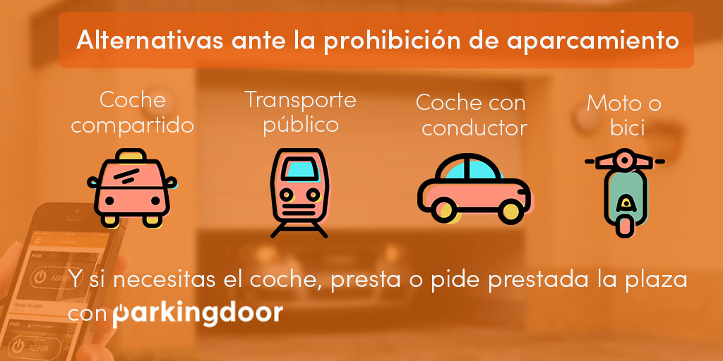 Alternativas aparcar, Protocolo contaminación, Parkingdoor.